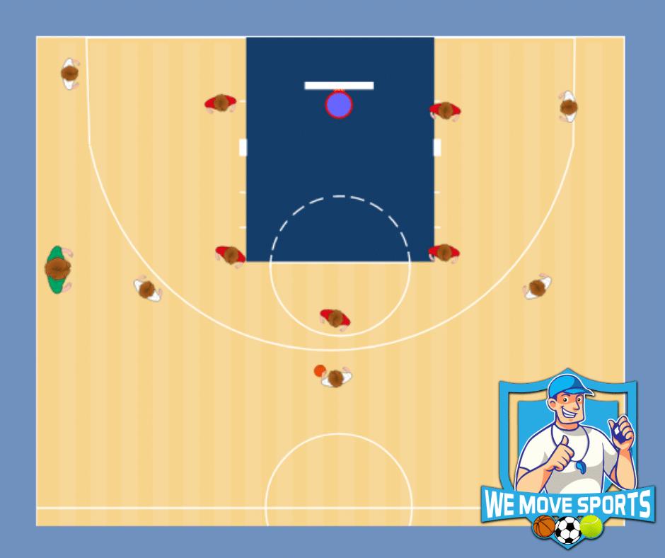 Basketbal oefeningen