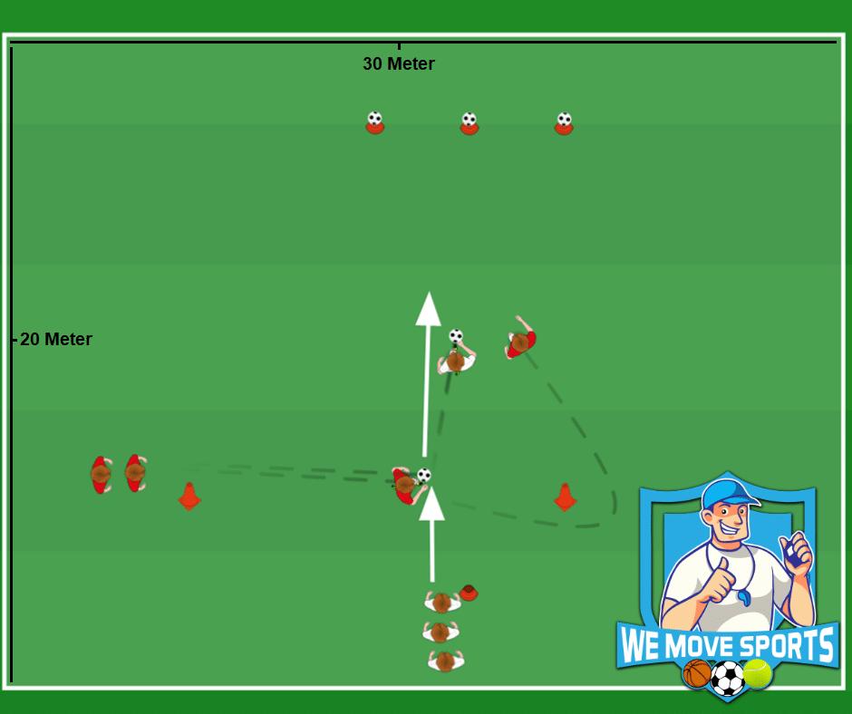 Voetbal oefeningen gericht schieten