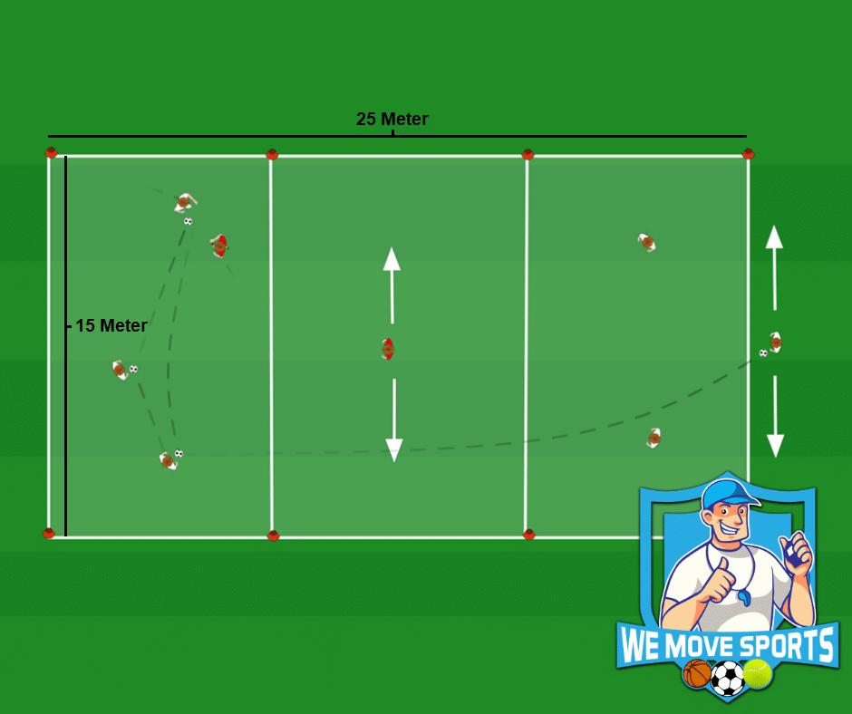 voetbal oefeningen