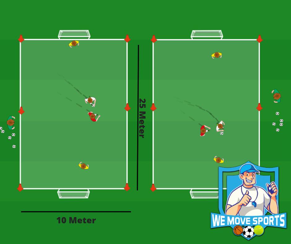 Voetbal oefeningen 1 tegen 1