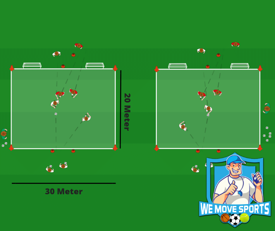 Voetbal oefening 2 tegen 2