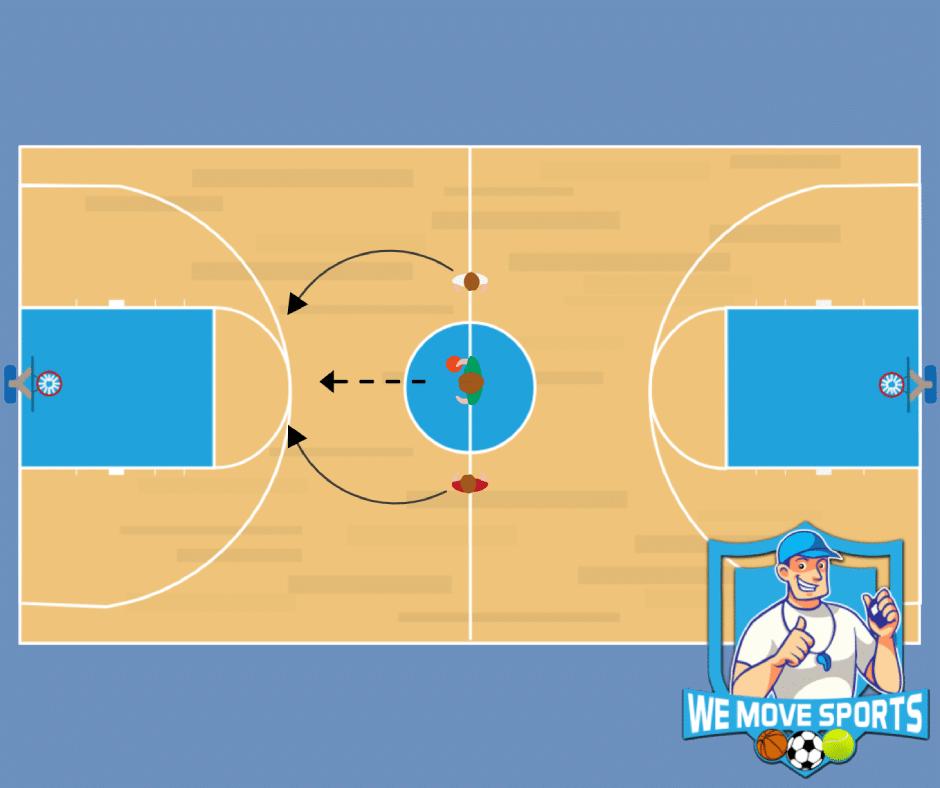 Basketbal oefening